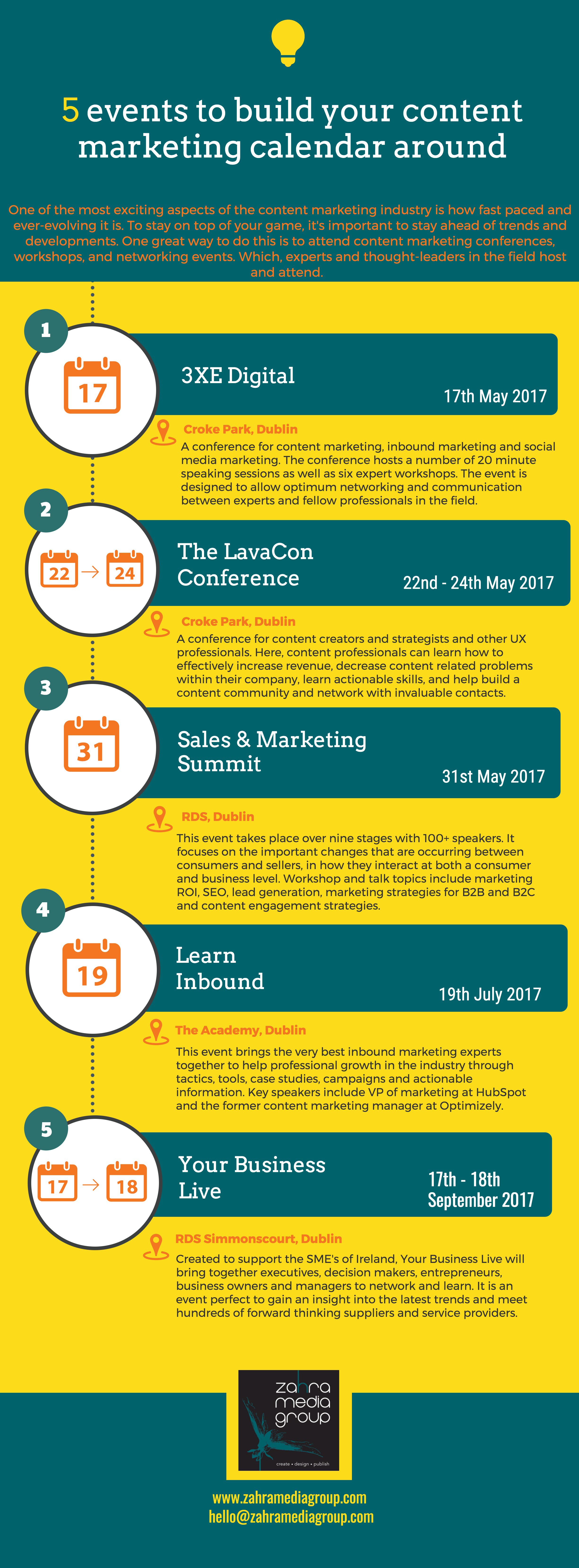 5 events to build your content marketing calendar around (infographic)