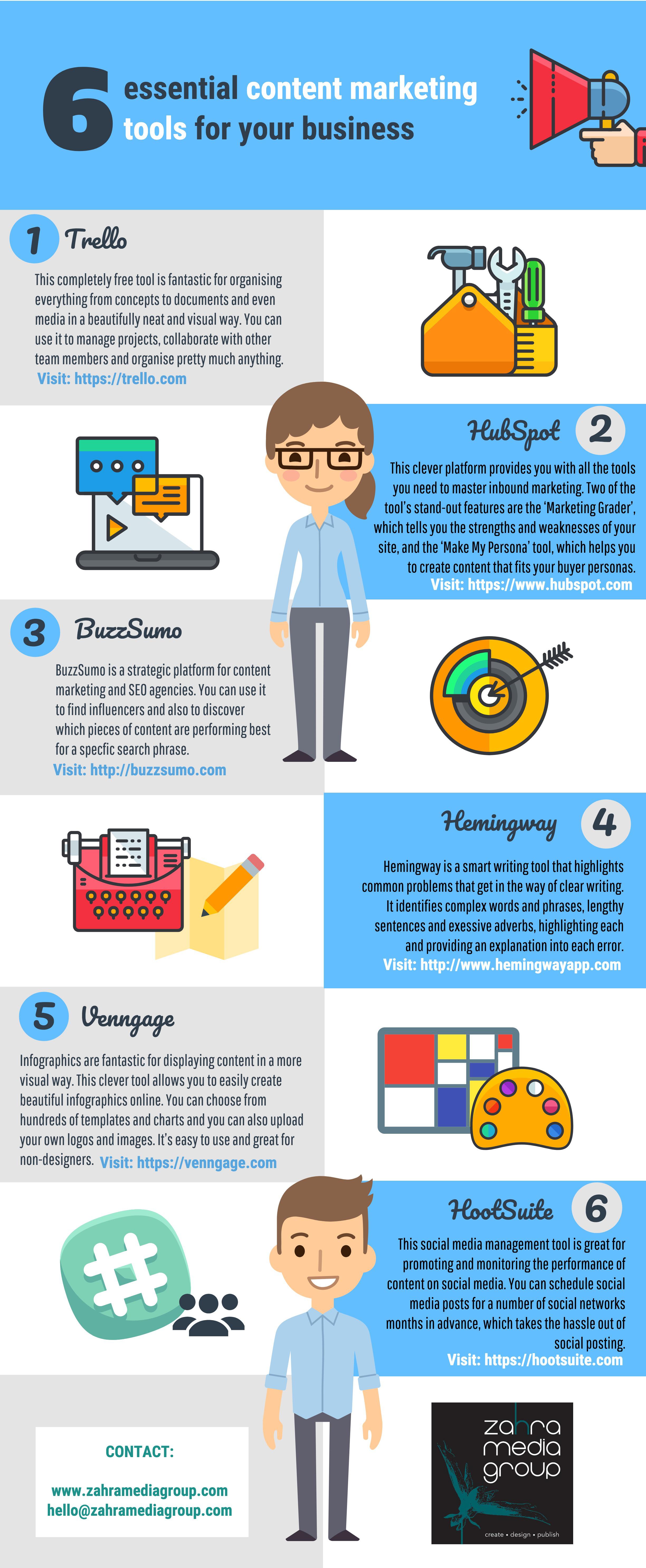 6 essential content marketing tools