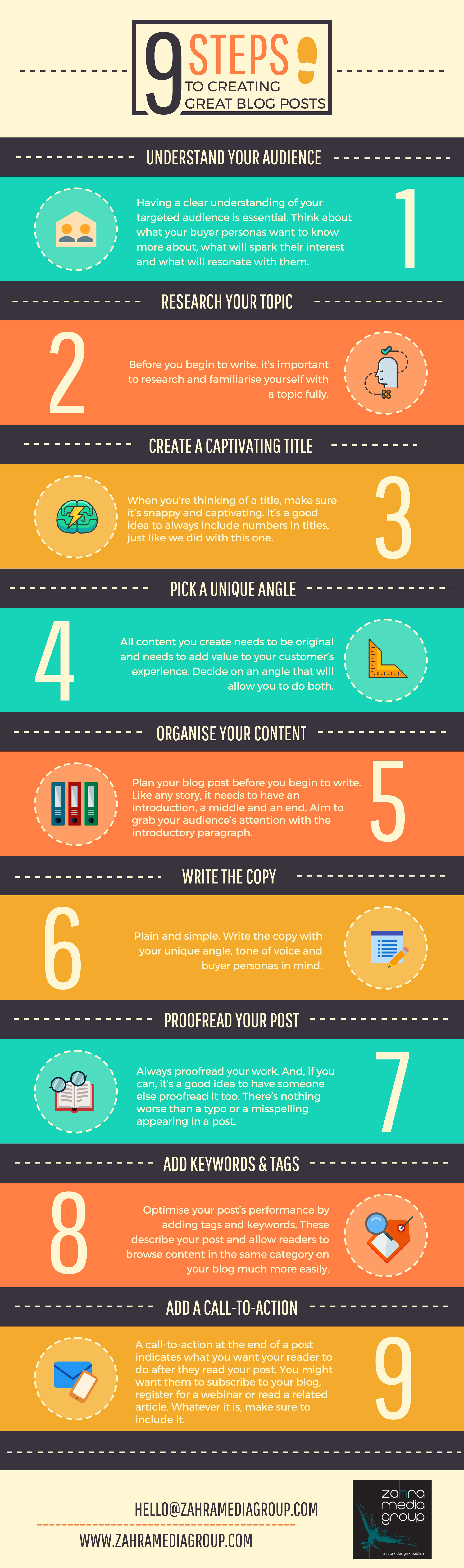 9 steps to create a great blog post infographic