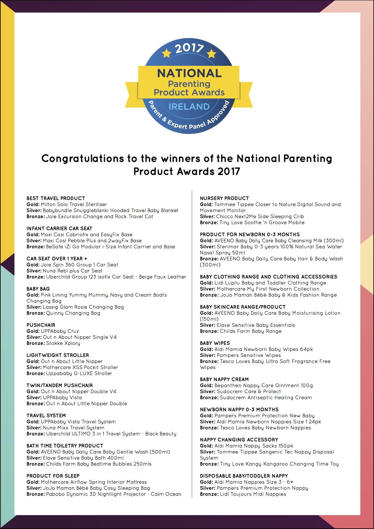Winners list2