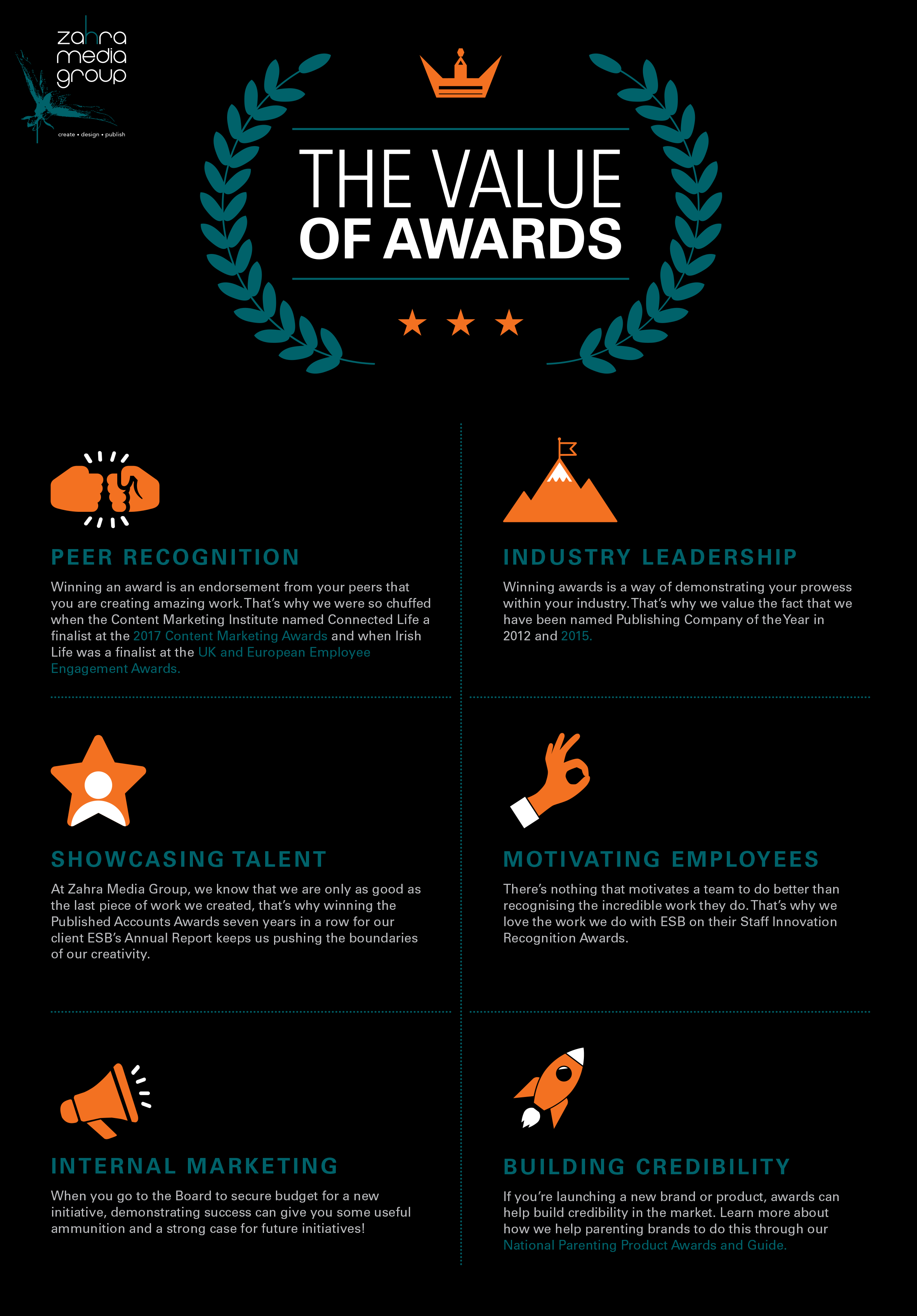 value of awards