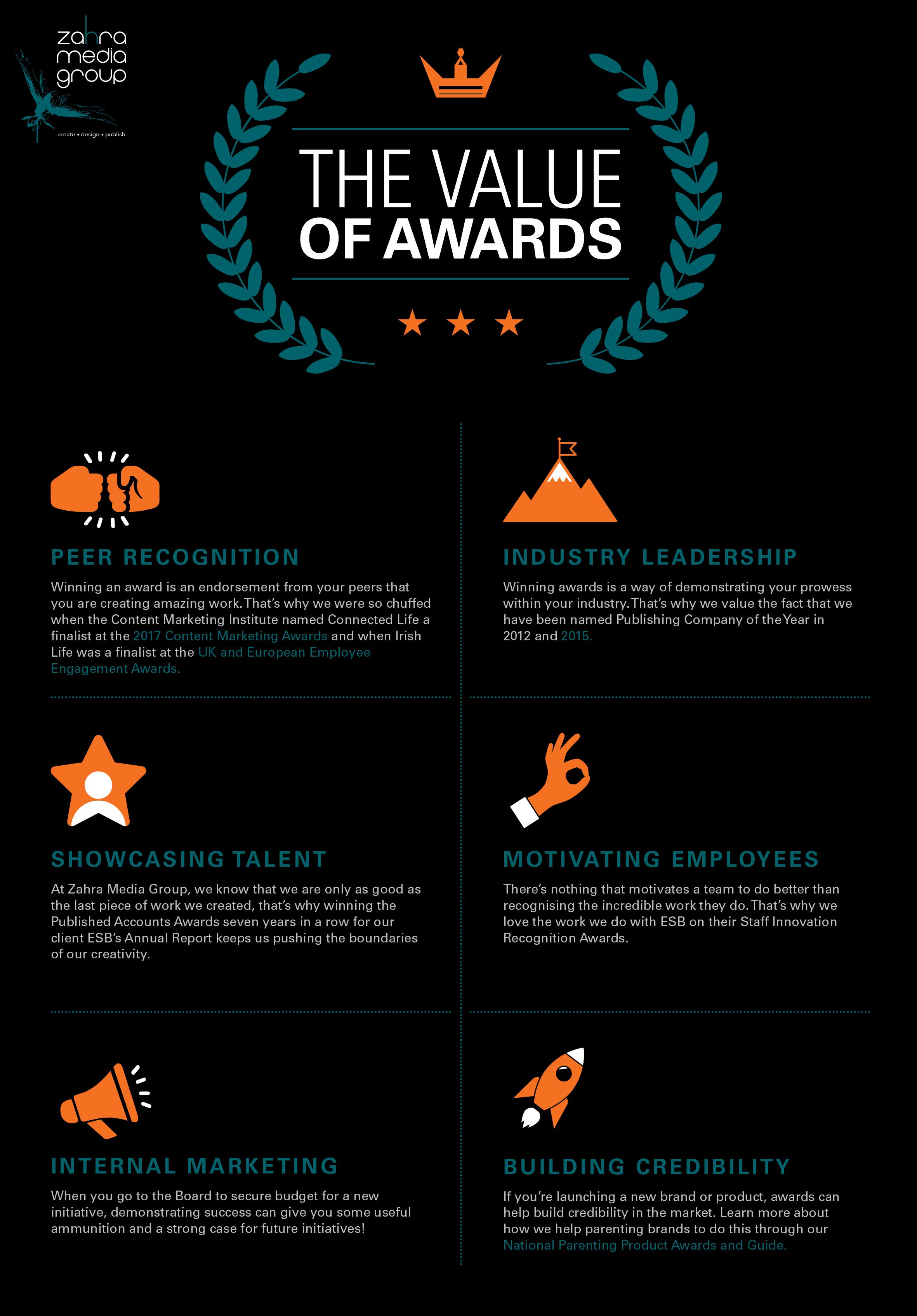 value of awards